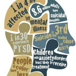 Layanan Kesehatan Mental Dalam Konseling Islami